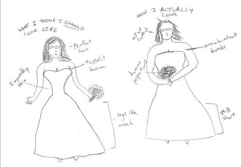 How I think I should look (left) vs. How I really look. Click to read the tiny writing.