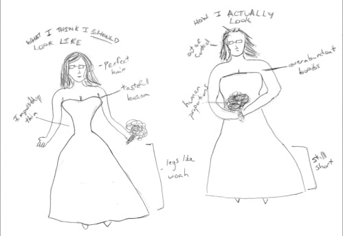 How I think I should look (left) vs. How I really look. Click to read the tiny writing.